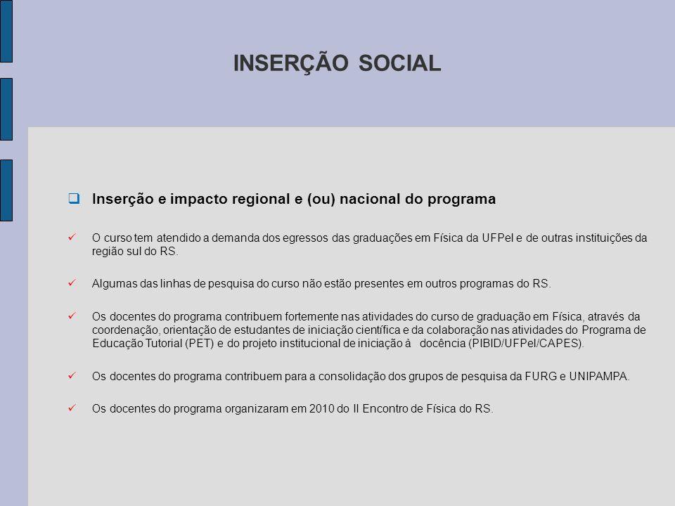 INSERÇÃO SOCIAL Inserção e impacto regional e (ou) nacional do programa.