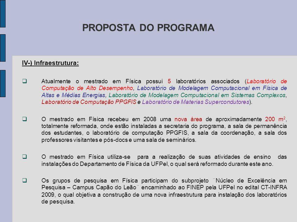 PROPOSTA DO PROGRAMA IV-) Infraestrutura: