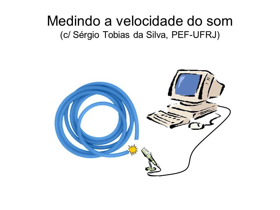 Medindo a velocidade do som (c/ Sérgio Tobias da Silva, PEF-UFRJ)