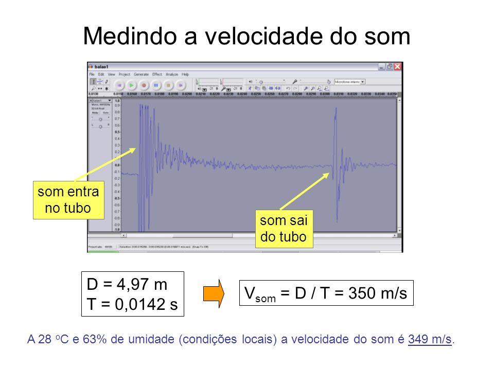 Medindo a velocidade do som