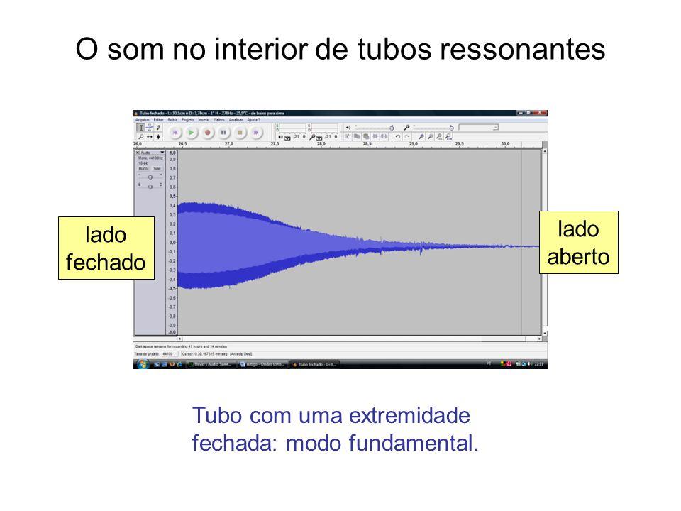 O som no interior de tubos ressonantes