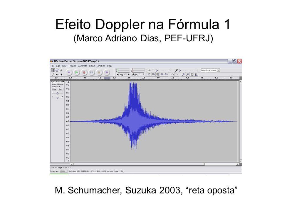 Efeito Doppler na Fórmula 1 (Marco Adriano Dias, PEF-UFRJ)