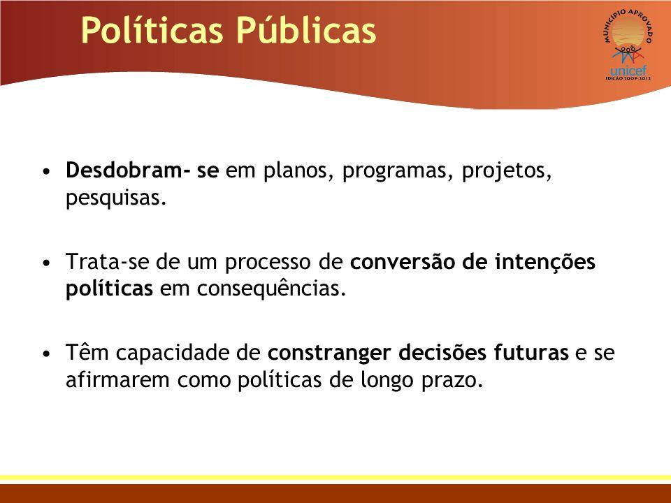 Políticas Públicas Desdobram- se em planos, programas, projetos, pesquisas.