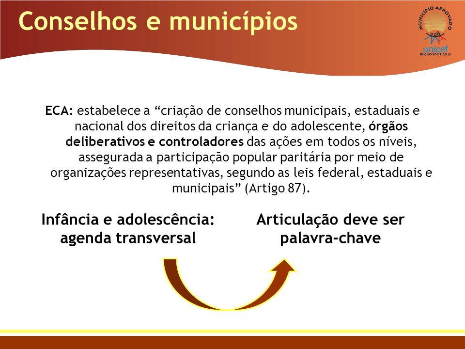 Conselhos e municípios