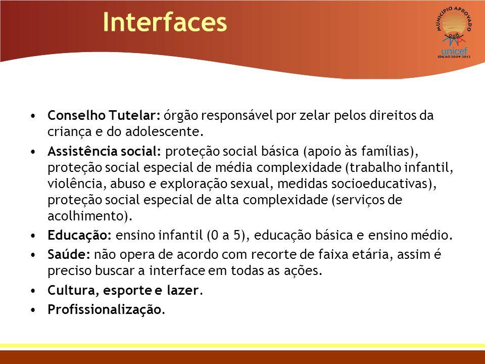 Interfaces Conselho Tutelar: órgão responsável por zelar pelos direitos da criança e do adolescente.