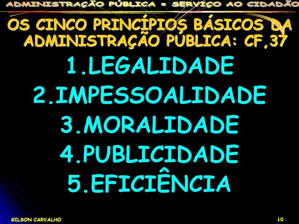 OS CINCO PRINCÍPIOS BÁSICOS DA ADMINISTRAÇÃO PÚBLICA: CF,37