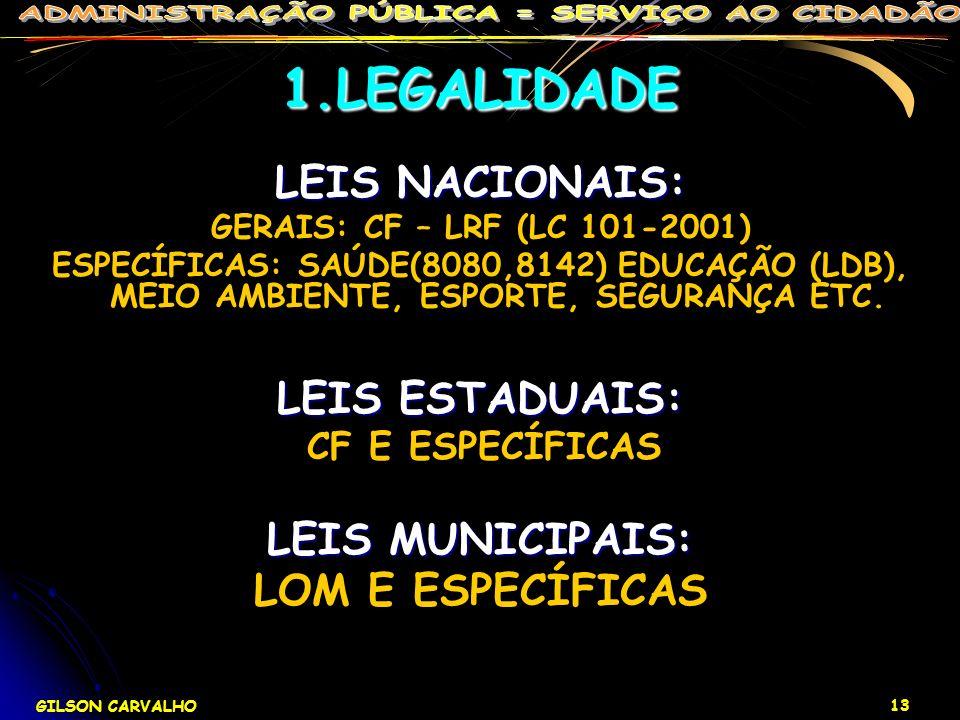 1.LEGALIDADE LEIS NACIONAIS: LEIS ESTADUAIS: LEIS MUNICIPAIS: