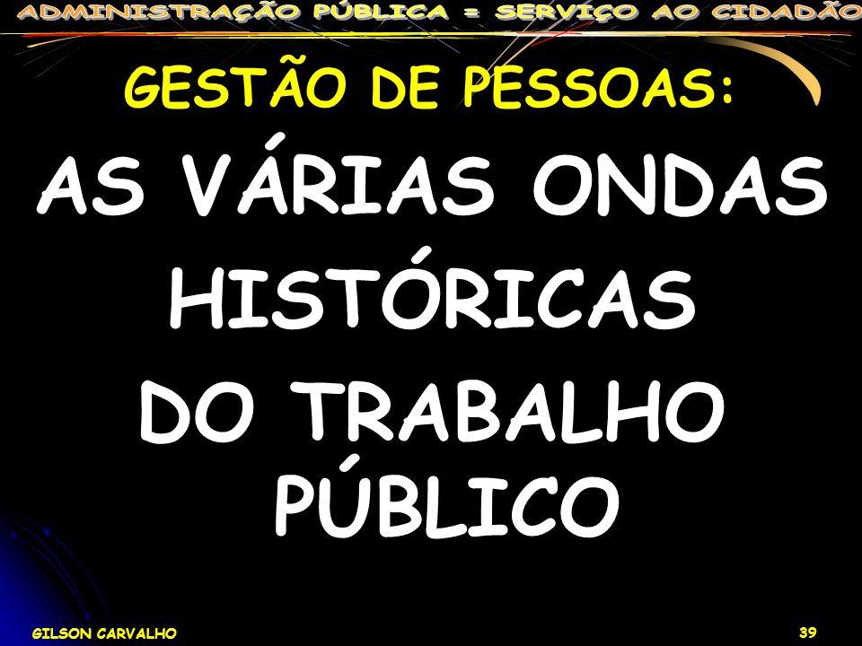 AS VÁRIAS ONDAS HISTÓRICAS DO TRABALHO PÚBLICO