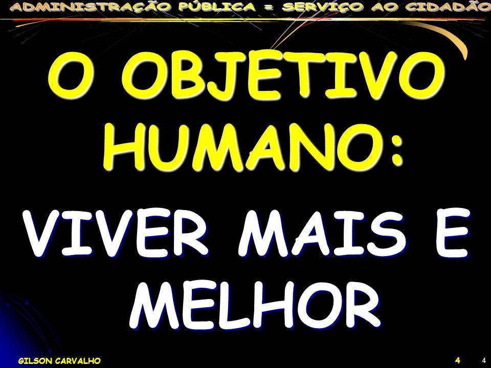 O OBJETIVO HUMANO: VIVER MAIS E MELHOR