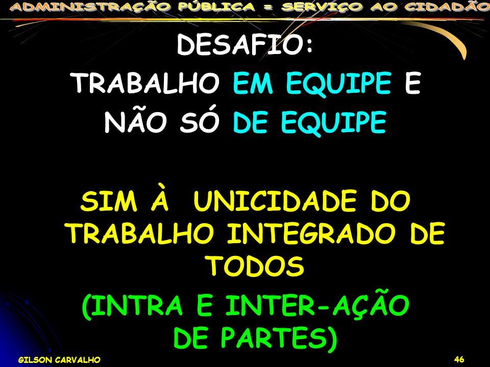 SIM À UNICIDADE DO TRABALHO INTEGRADO DE TODOS