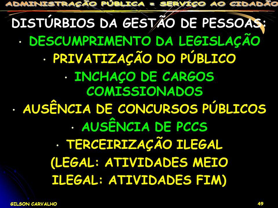 DISTÚRBIOS DA GESTÃO DE PESSOAS: DESCUMPRIMENTO DA LEGISLAÇÃO