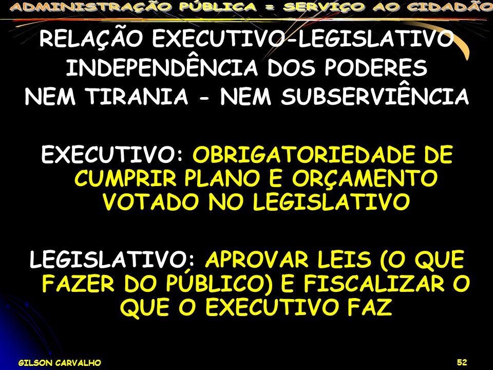 RELAÇÃO EXECUTIVO-LEGISLATIVO INDEPENDÊNCIA DOS PODERES