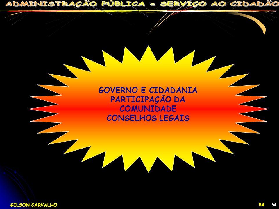 GOVERNO E CIDADANIA PARTICIPAÇÃO DA COMUNIDADE CONSELHOS LEGAIS