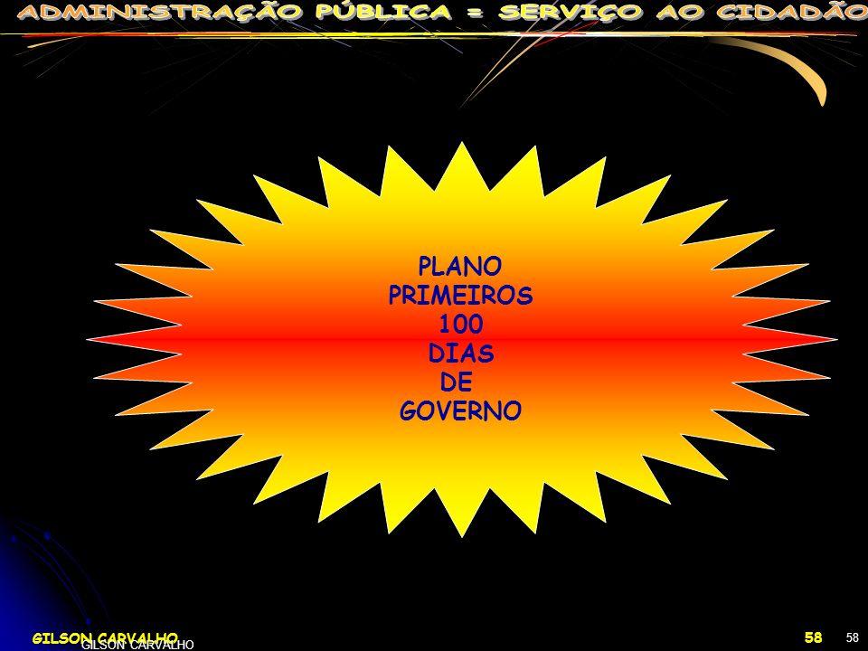 PLANO PRIMEIROS 100 DIAS DE GOVERNO