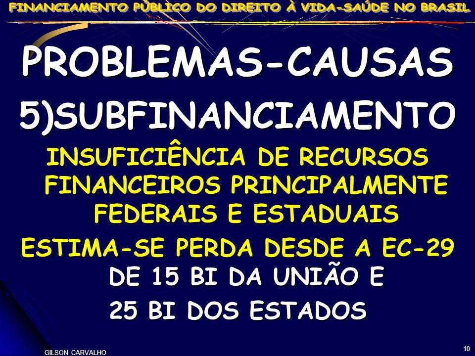ESTIMA-SE PERDA DESDE A EC-29 DE 15 BI DA UNIÃO E