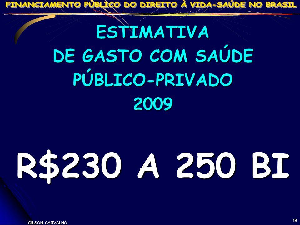 R$230 A 250 BI ESTIMATIVA DE GASTO COM SAÚDE PÚBLICO-PRIVADO 2009 19