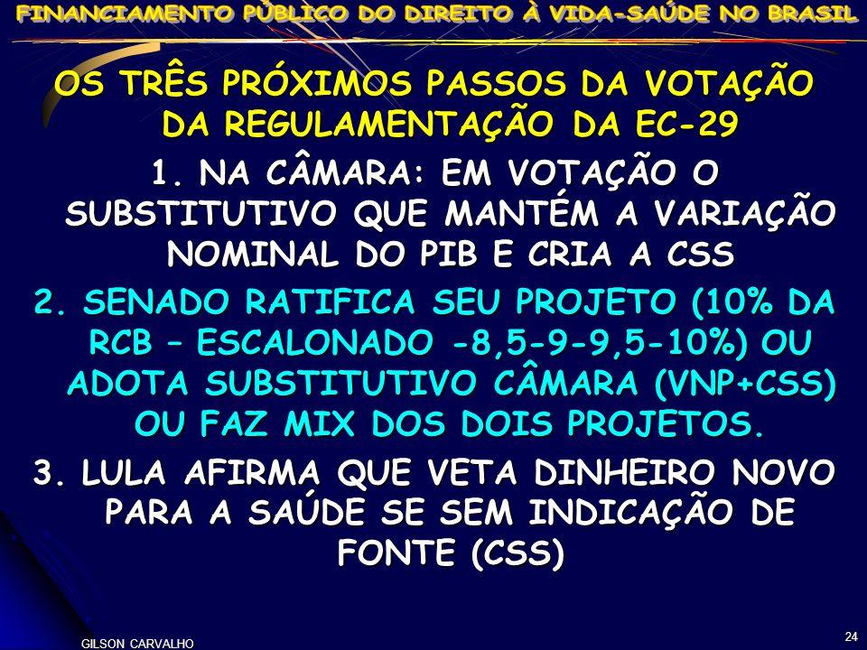 OS TRÊS PRÓXIMOS PASSOS DA VOTAÇÃO DA REGULAMENTAÇÃO DA EC-29 1