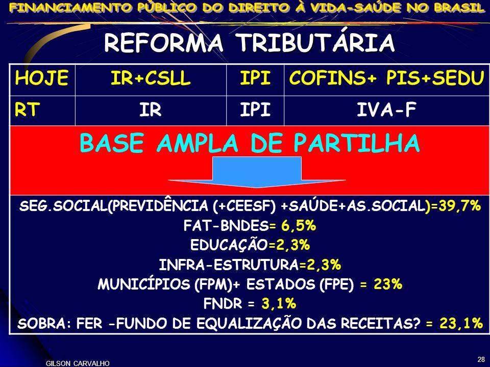 REFORMA TRIBUTÁRIA BASE AMPLA DE PARTILHA