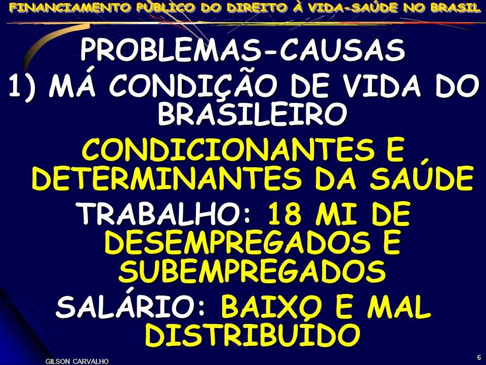 1) MÁ CONDIÇÃO DE VIDA DO BRASILEIRO