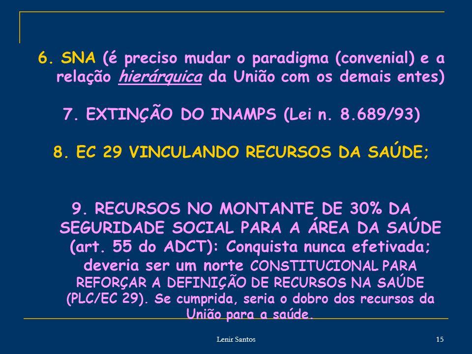 7. EXTINÇÃO DO INAMPS (Lei n. 8.689/93)