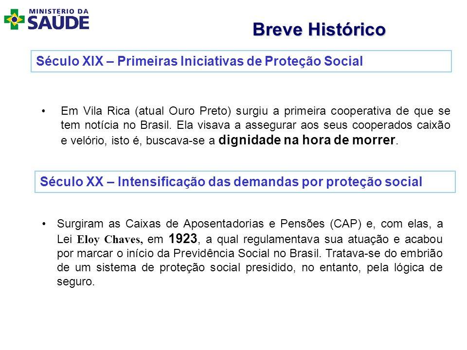 Breve Histórico Século XIX – Primeiras Iniciativas de Proteção Social