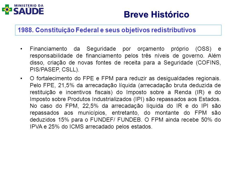Breve Histórico 1988. Constituição Federal e seus objetivos redistributivos.