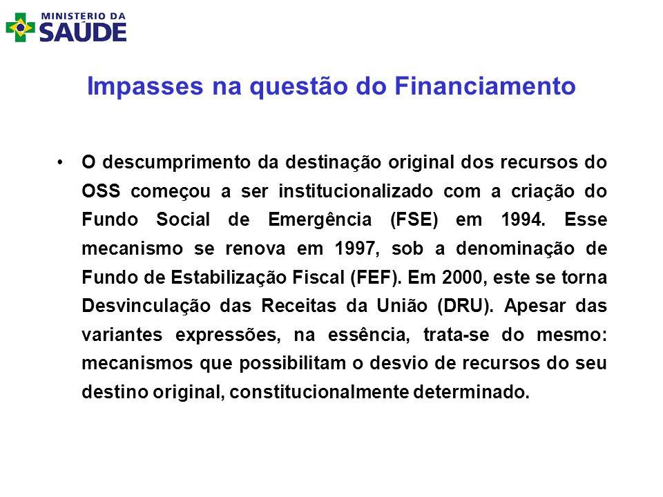 Impasses na questão do Financiamento