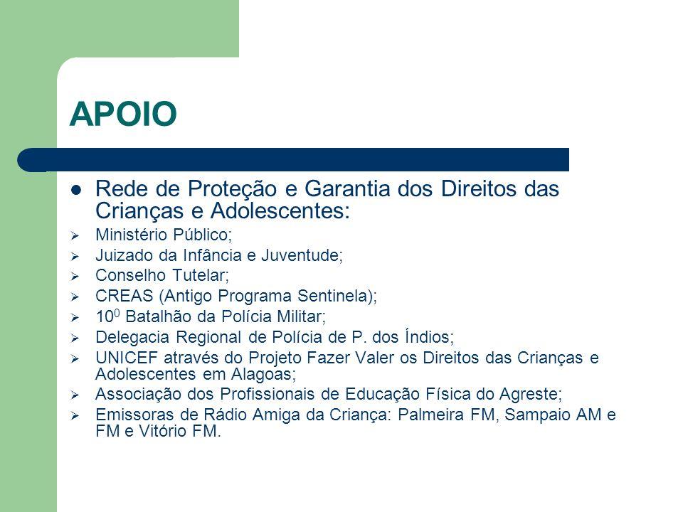 APOIO Rede de Proteção e Garantia dos Direitos das Crianças e Adolescentes: Ministério Público; Juizado da Infância e Juventude;