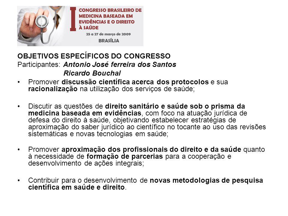 OBJETIVOS ESPECÍFICOS DO CONGRESSO