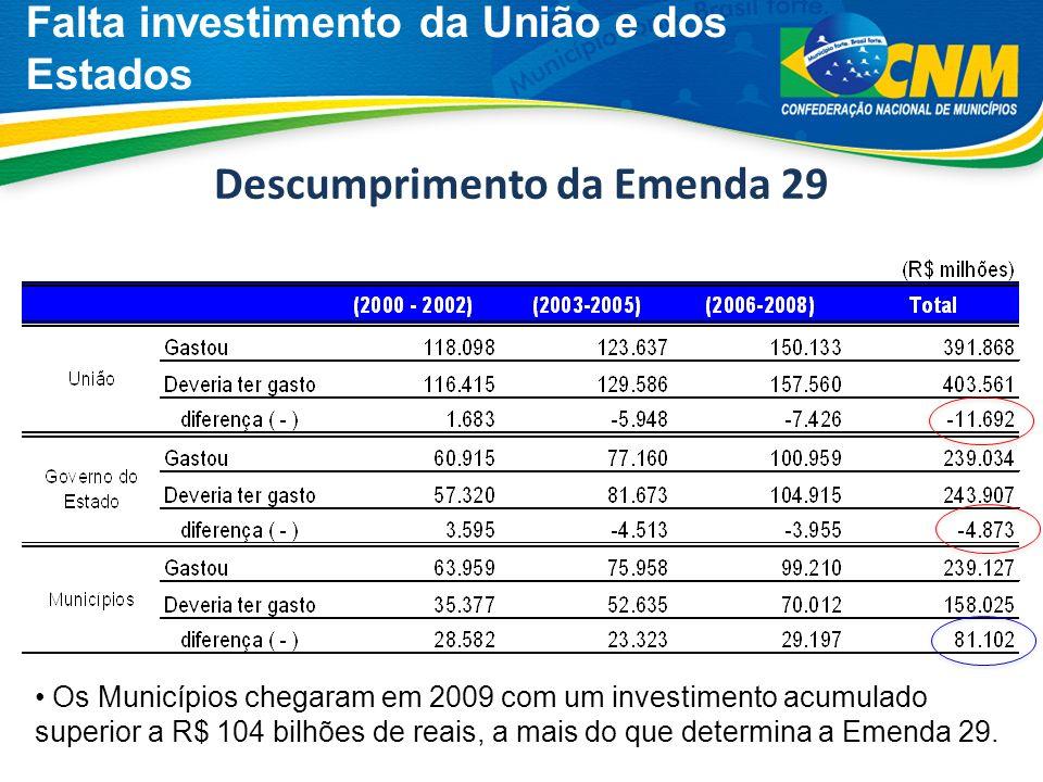 Falta investimento da União e dos Estados