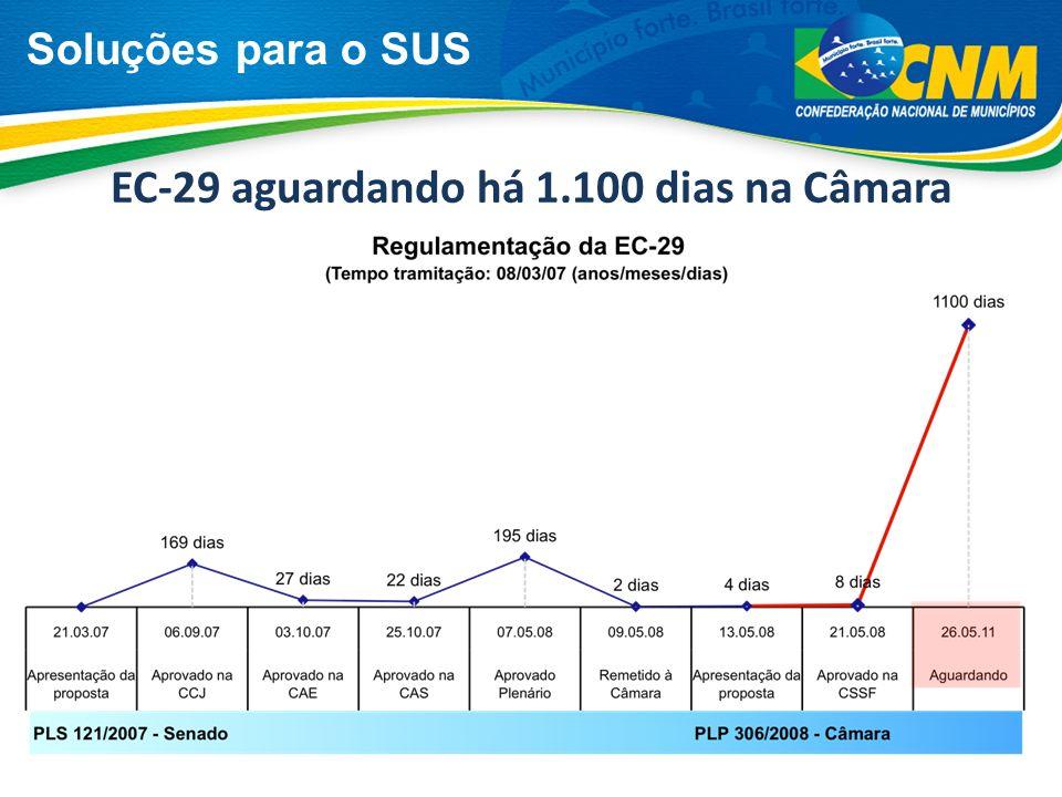 EC-29 aguardando há 1.100 dias na Câmara