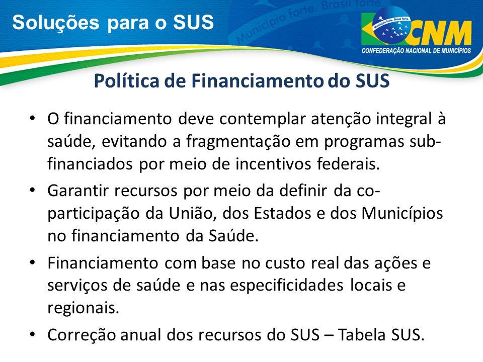 Política de Financiamento do SUS