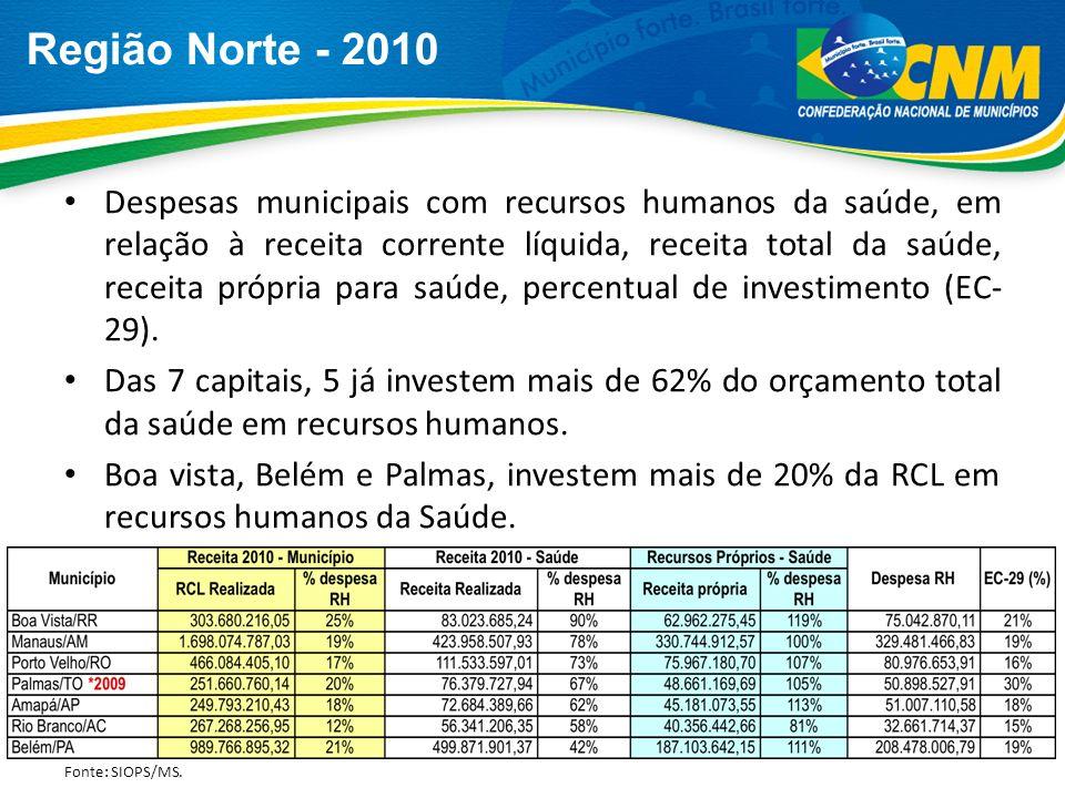 Região Norte - 2010