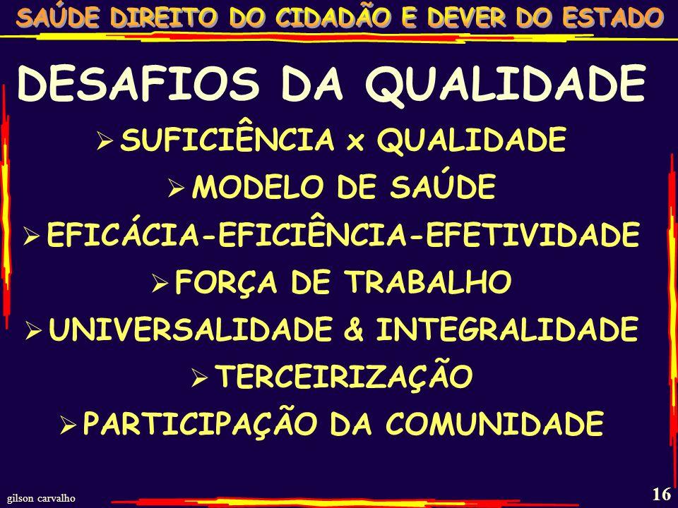 DESAFIOS DA QUALIDADE SUFICIÊNCIA x QUALIDADE MODELO DE SAÚDE