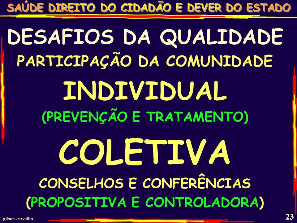 COLETIVA INDIVIDUAL DESAFIOS DA QUALIDADE PARTICIPAÇÃO DA COMUNIDADE