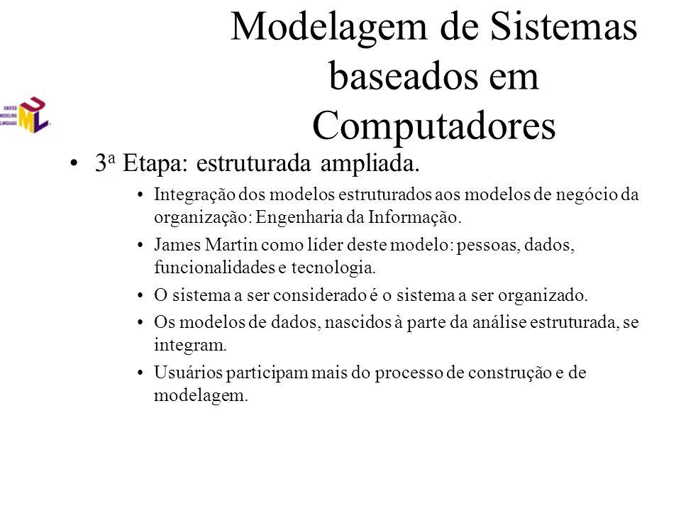 Modelagem de Sistemas baseados em Computadores