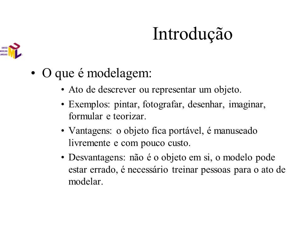 Introdução O que é modelagem: