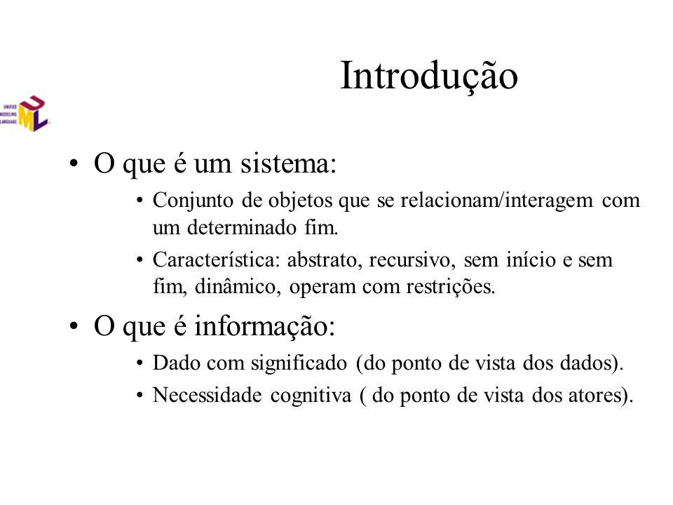 Introdução O que é um sistema: O que é informação: