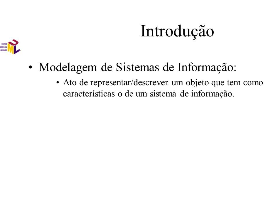 Introdução Modelagem de Sistemas de Informação: