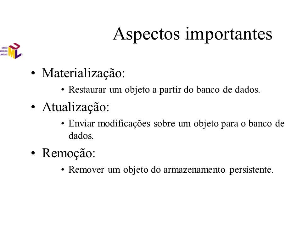 Aspectos importantes Materialização: Atualização: Remoção:
