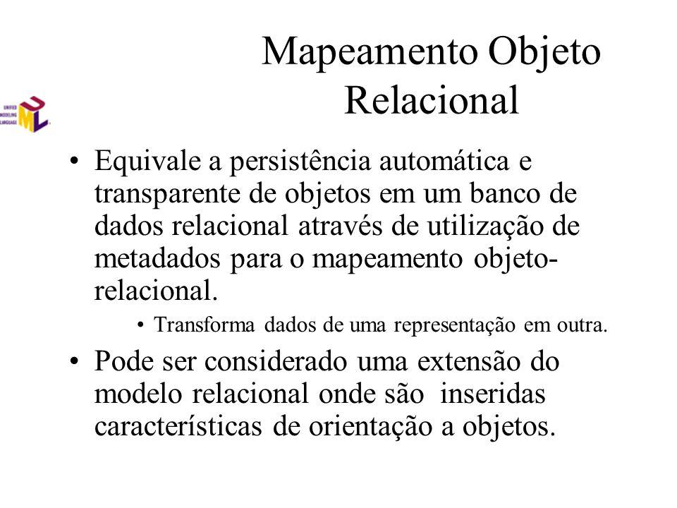 Mapeamento Objeto Relacional