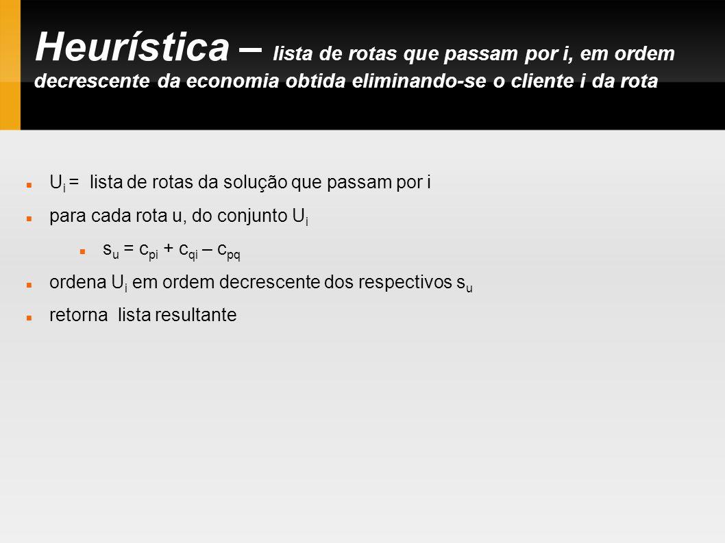 Heurística – lista de rotas que passam por i, em ordem decrescente da economia obtida eliminando-se o cliente i da rota