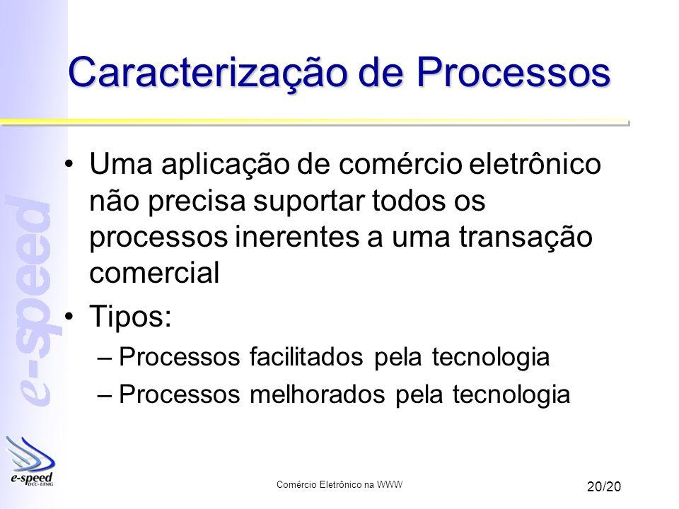 Caracterização de Processos