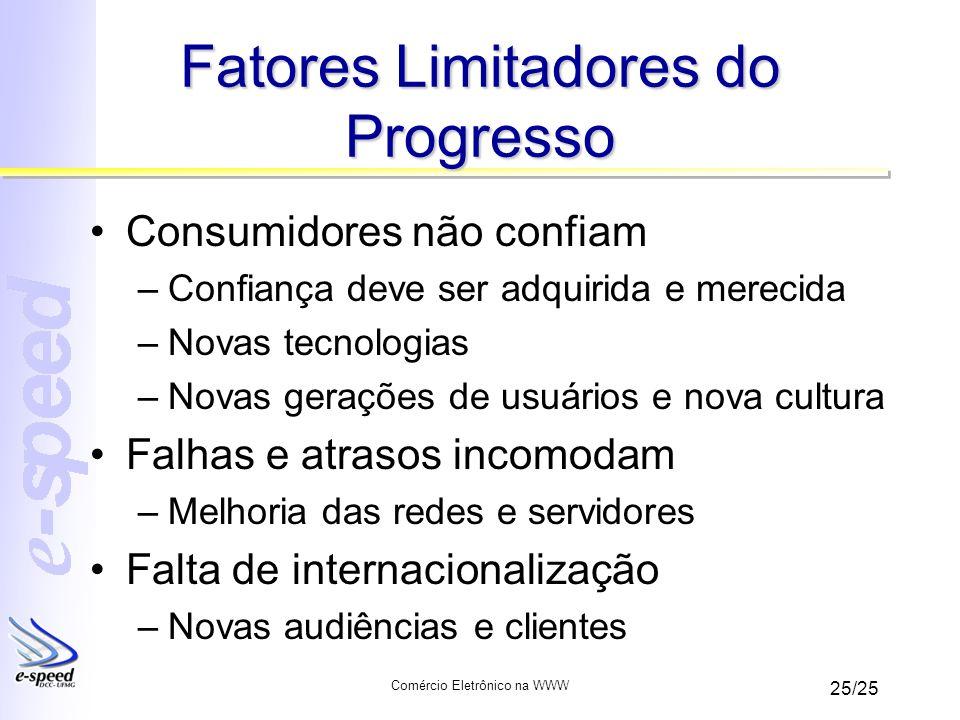 Fatores Limitadores do Progresso