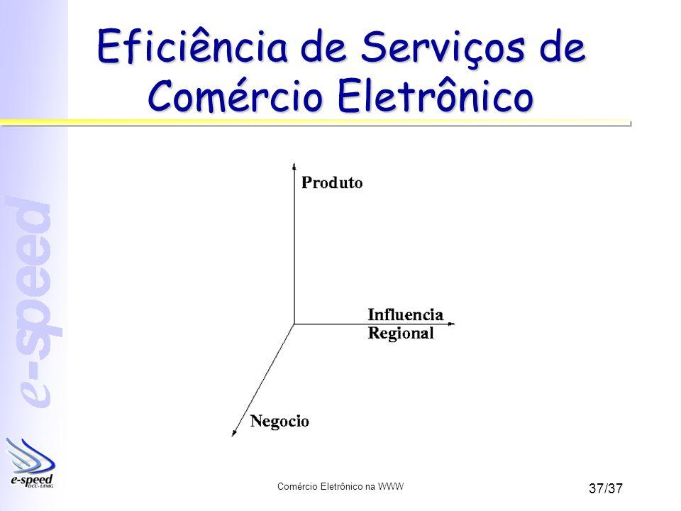 Eficiência de Serviços de Comércio Eletrônico