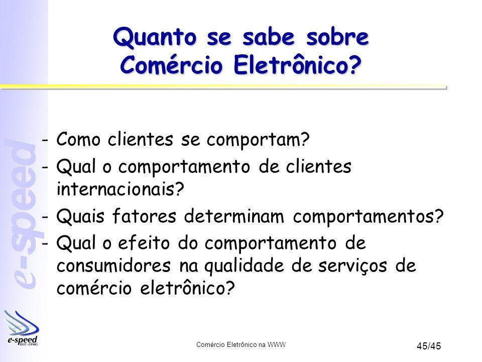 Quanto se sabe sobre Comércio Eletrônico