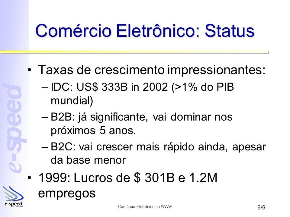 Comércio Eletrônico: Status