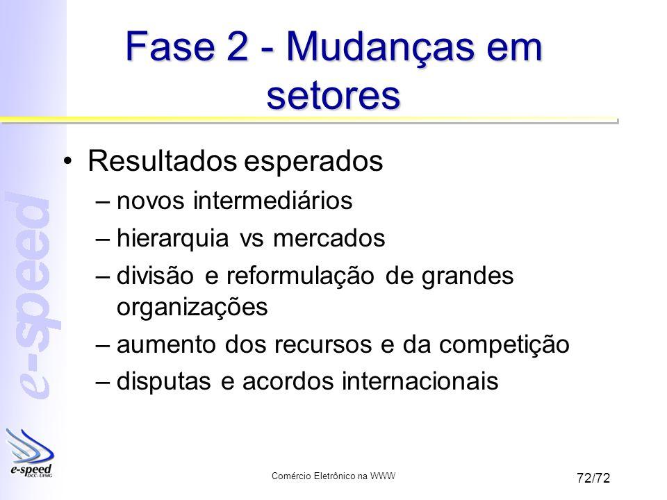 Fase 2 - Mudanças em setores