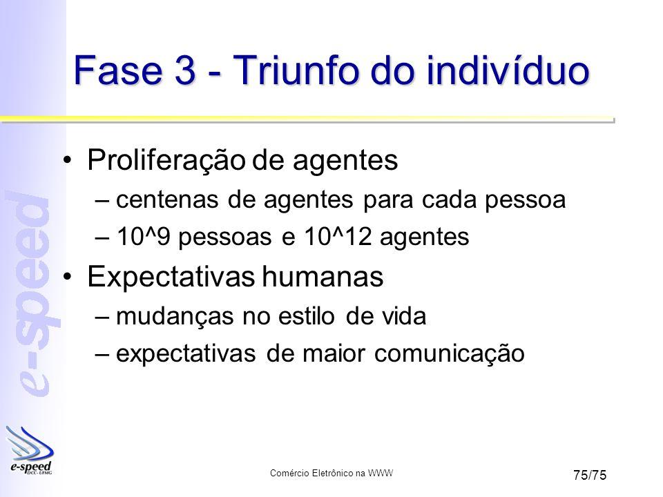 Fase 3 - Triunfo do indivíduo