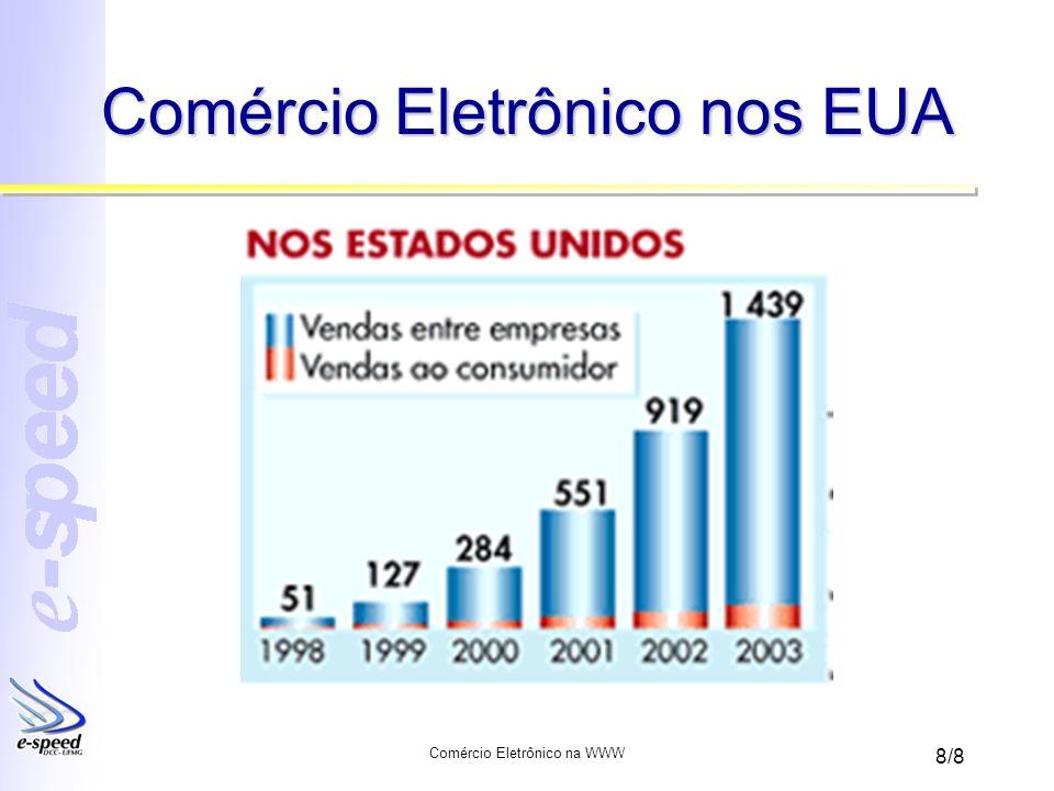 Comércio Eletrônico nos EUA